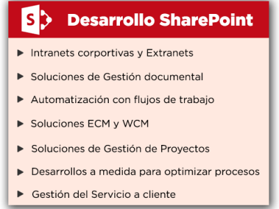 Desarrollo SharePoint