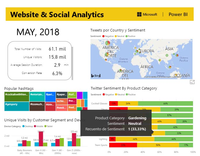 Power BI Marketing