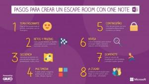 Microsoft reta a los profesores de España a un Escape Room en OneNote en mayo