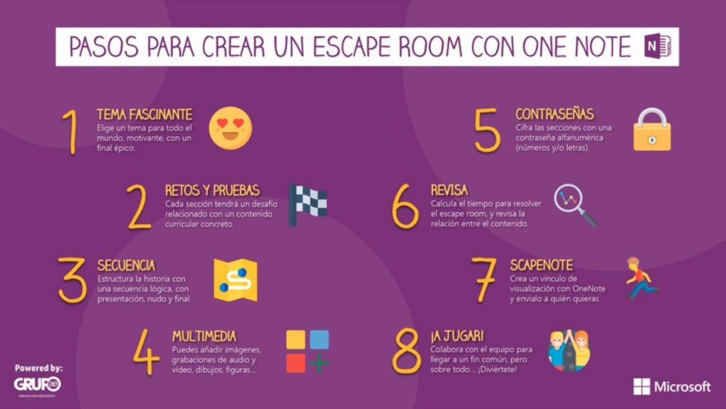 Escape Room con OneNote