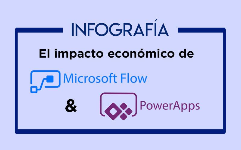PowerApss y Microsoft Flow
